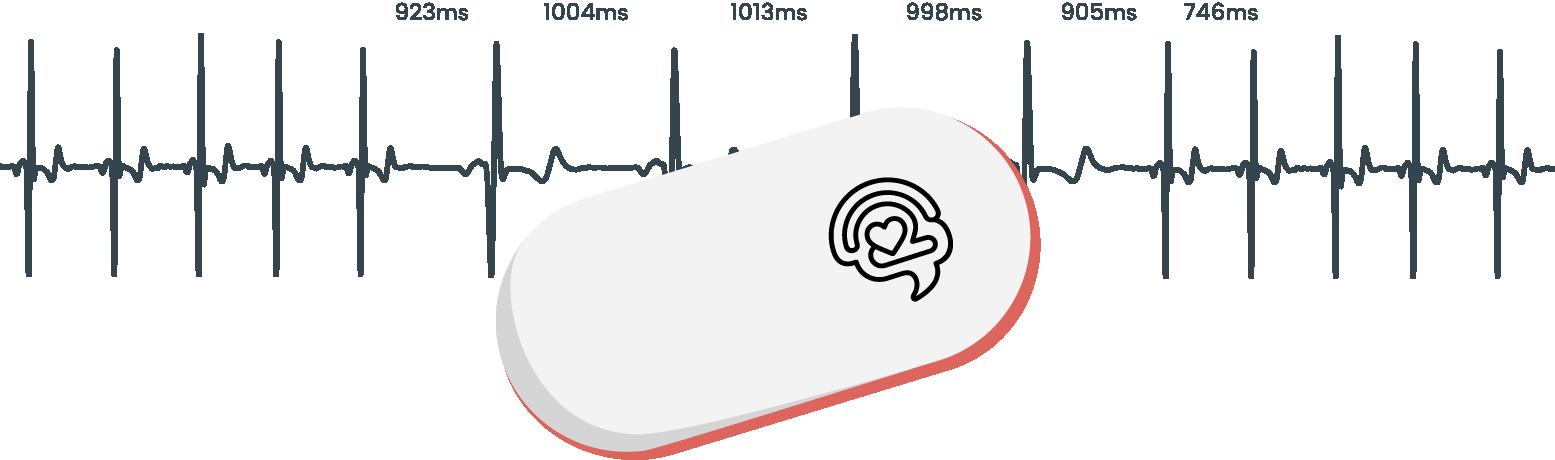En svängande graf visar hur pulsen ökar och minskar i takt med andningen.